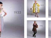 100 години мода во само 2 минути! (Видео)