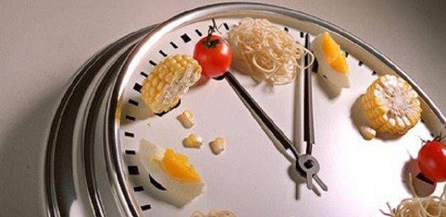 Не е важно што јадете…туку КОГА јадете !